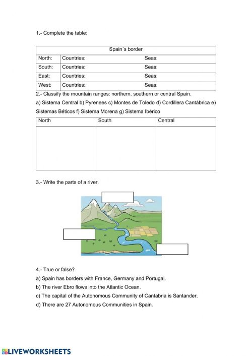 small resolution of Map of Spain worksheet