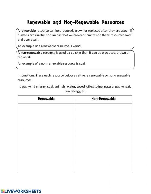 small resolution of Renewable and non renewable resources worksheet