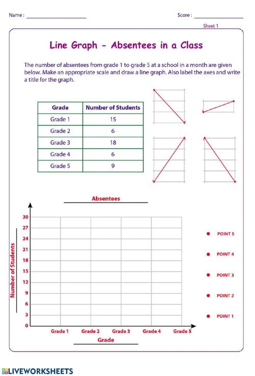 small resolution of Line Graph - 01 worksheet