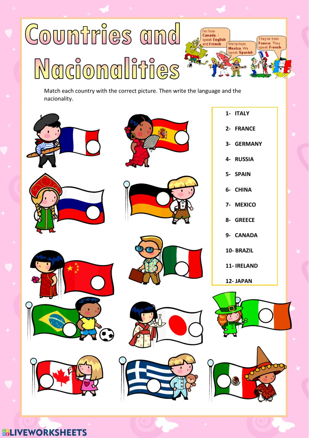 hight resolution of Countries activity for 4 GRADE