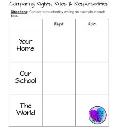 Rights and responsibilities worksheet [ 1291 x 1000 Pixel ]
