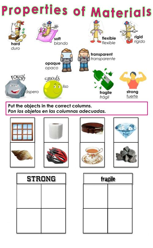 small resolution of Properties of Materials - Strong or Fragile? worksheet