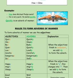 Adverbs of manner exercise [ 1413 x 1000 Pixel ]
