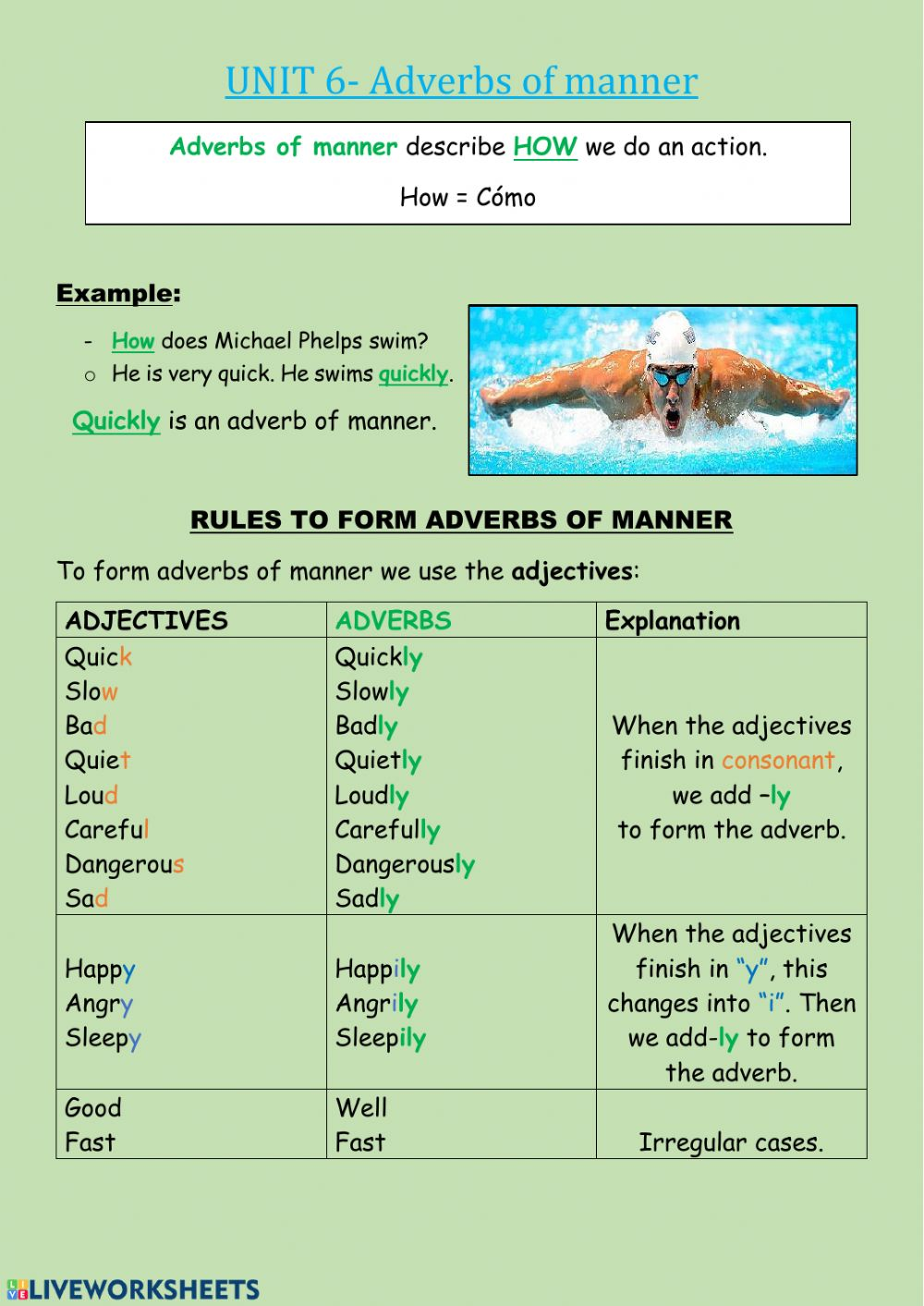 medium resolution of Adverbs of manner exercise