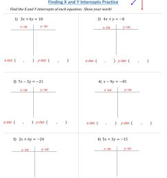 Finding X and Y Intercepts from Standard Form of Linear Equations worksheet [ 1291 x 1000 Pixel ]