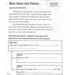 Main Idea and Details worksheet [ 1291 x 1000 Pixel ]
