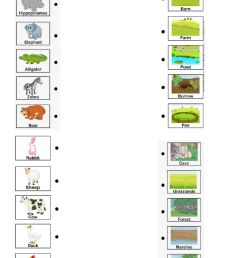 Animal habitats and home worksheet [ 1413 x 1000 Pixel ]