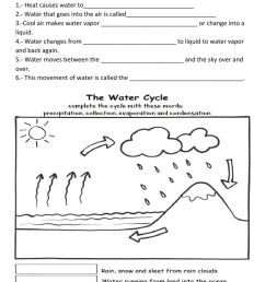 water cycle interactive activity [ 1291 x 1000 Pixel ]