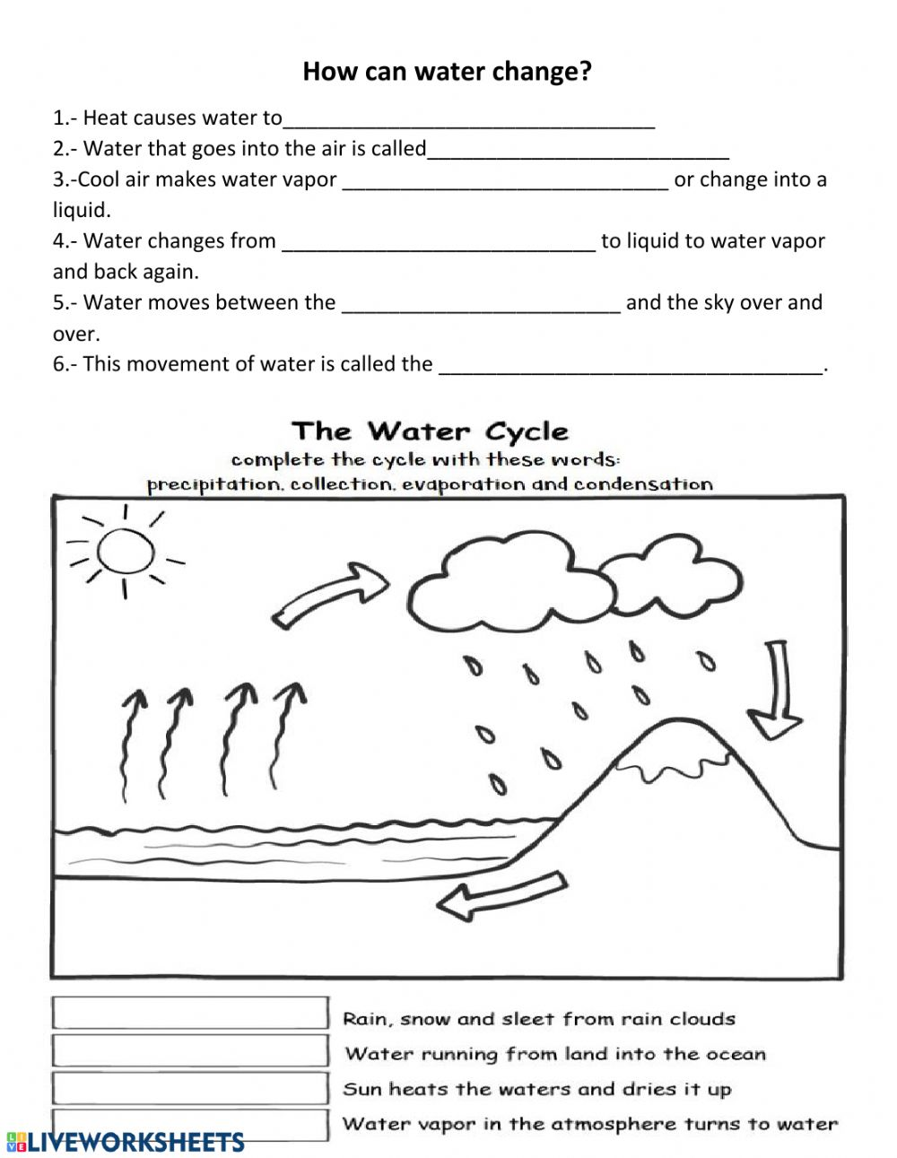 hight resolution of water cycle interactive activity