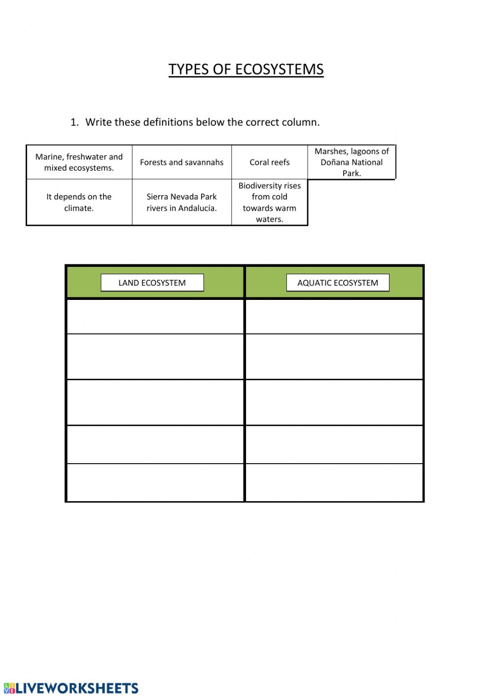 hight resolution of Types of ecosystems and Biodiversity worksheet