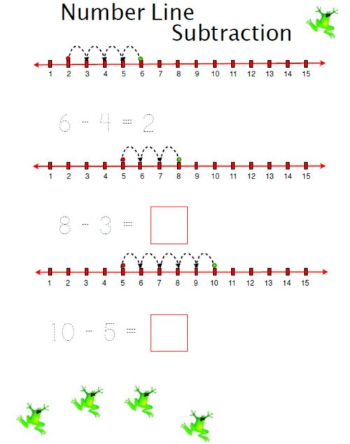 small resolution of Number Line Subtraction interactive worksheet