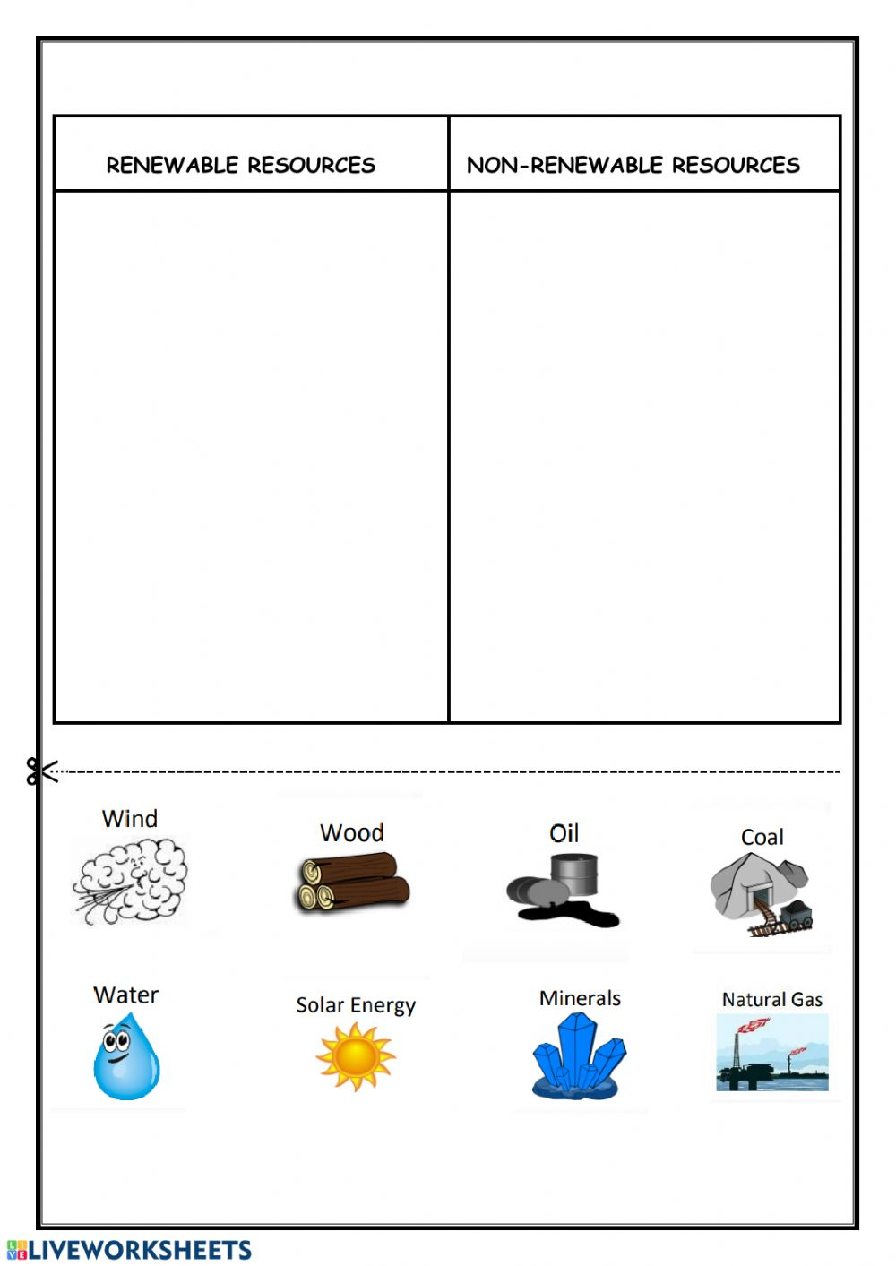 medium resolution of RENEWABLE RESOURCES and NON-RENEWABLE RESOURCES worksheet