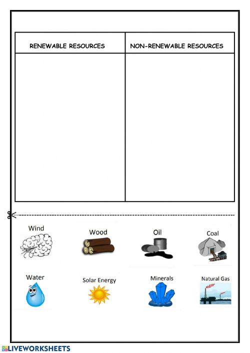 small resolution of RENEWABLE RESOURCES and NON-RENEWABLE RESOURCES worksheet