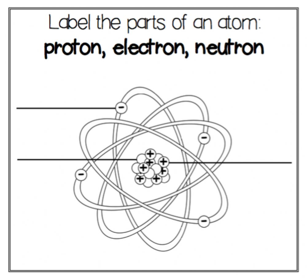 hight resolution of Label an atom worksheet