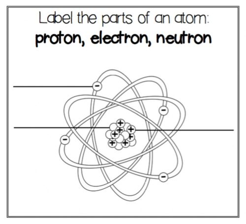 small resolution of Label an atom worksheet