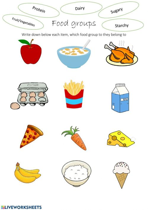 small resolution of Food groups online activity