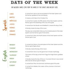 Days of the Week (Spanish \u0026 English) worksheet [ 1291 x 1000 Pixel ]