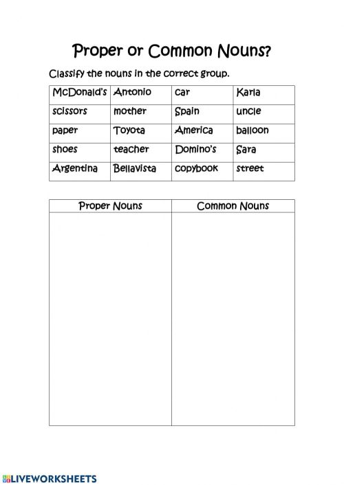 small resolution of Proper or Common Nouns? worksheet