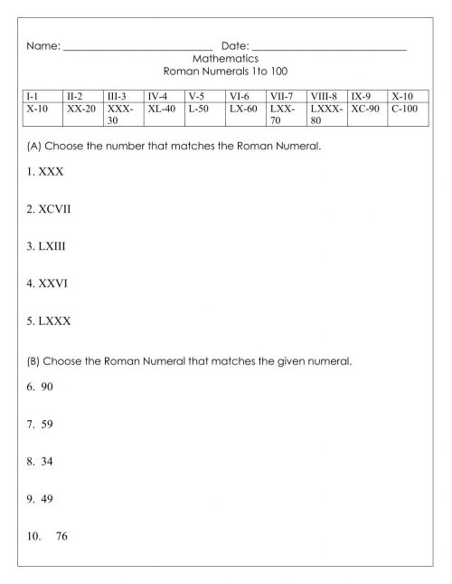small resolution of Roman Numerals interactive worksheet