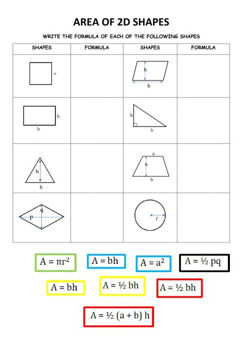 small resolution of Area of 2d shapes worksheet