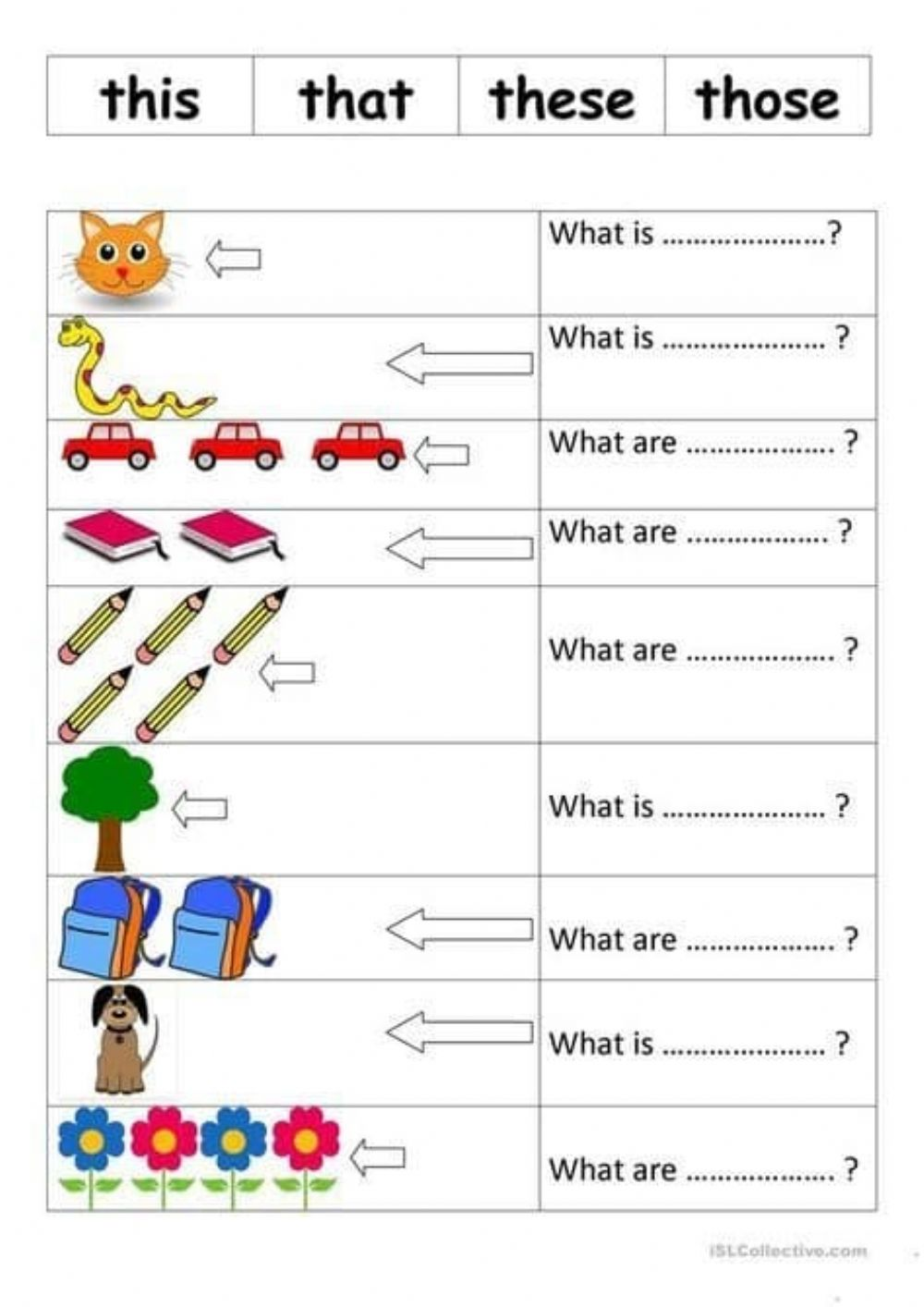 medium resolution of Demonstrative pronouns interactive activity for Kids