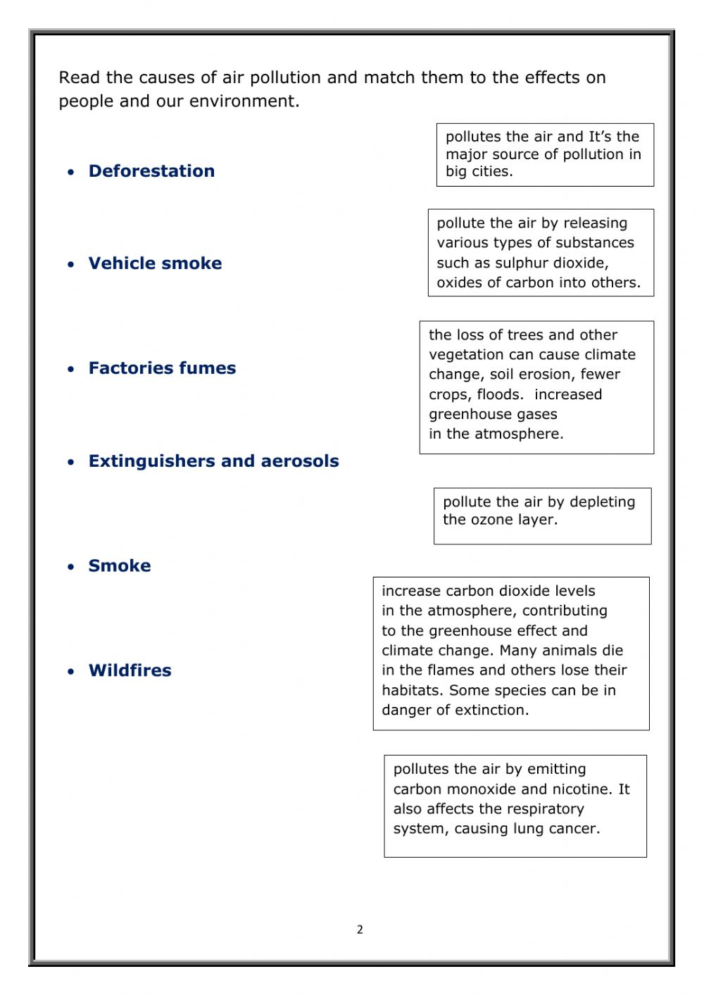 hight resolution of Air pollution interactive worksheet