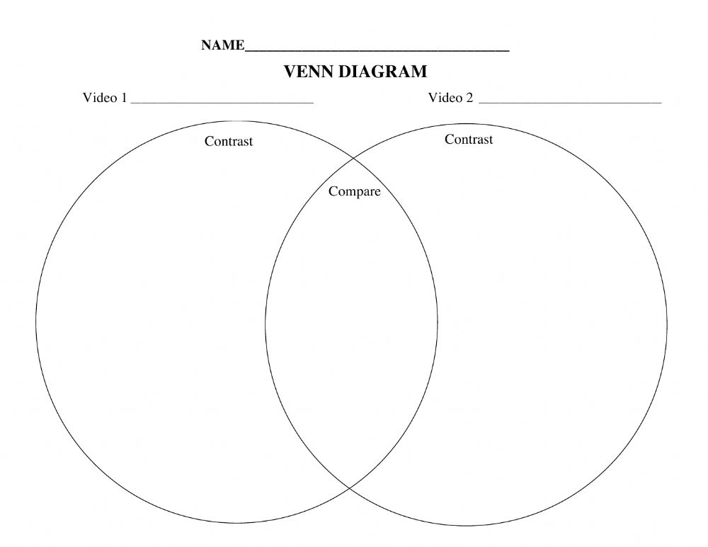 Compare-Contrast Videos worksheet