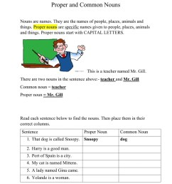 Proper and Common Nouns Practice worksheet [ 1291 x 1000 Pixel ]