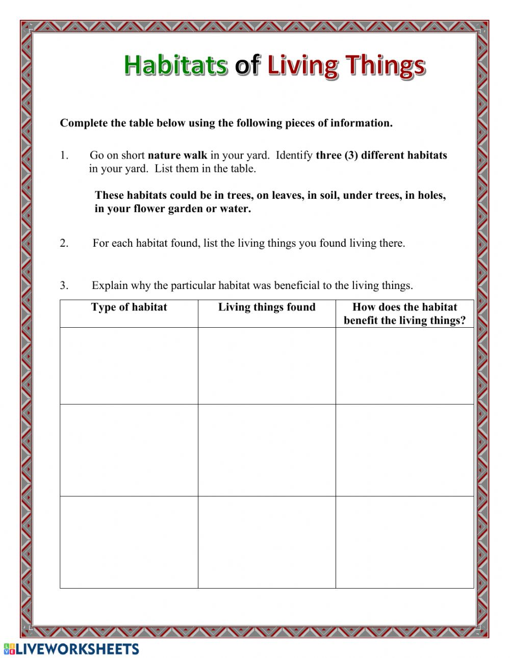 hight resolution of Habitats of Living things worksheet