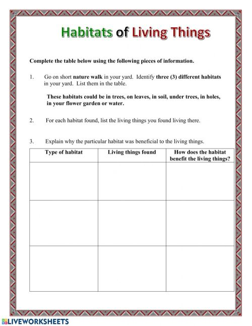 small resolution of Habitats of Living things worksheet