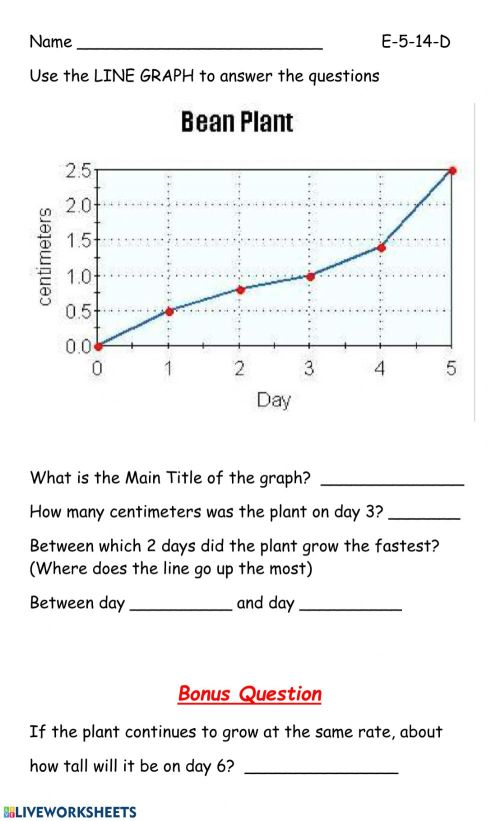 small resolution of LIne graph interactive worksheet