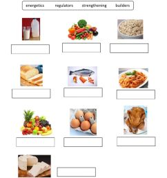 Food groups online activity for Second grade [ 1291 x 1000 Pixel ]