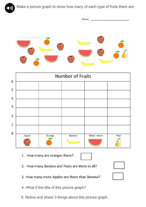 small resolution of Picture graph worksheet worksheet