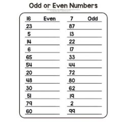 Odd and even worksheet [ 1291 x 1000 Pixel ]