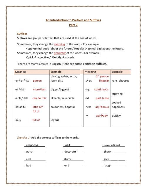small resolution of Introduction to Prefixes and Suffixes 2 worksheet