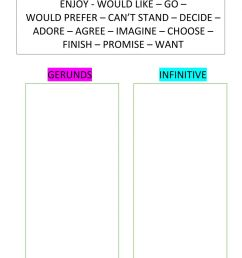 Gerunds and Infinitives online worksheet for 8th Grade [ 1643 x 1000 Pixel ]