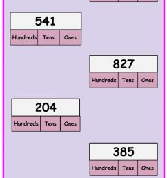 Place Value of 3 Digit Numbers worksheet [ 2353 x 1000 Pixel ]