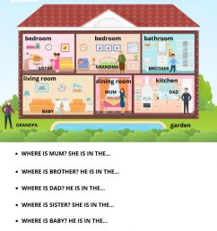 Rooms in the house interactive worksheet for grade 1 [ 1414 x 1000 Pixel ]