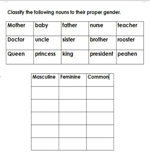 small resolution of Gender of Nouns worksheet