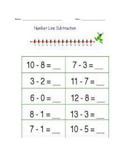 small resolution of Number line subtraction activity