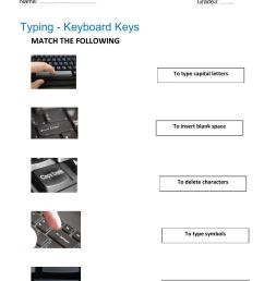 Keyboard special keys worksheet [ 1291 x 1000 Pixel ]