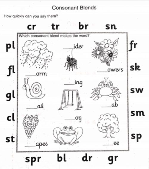 small resolution of Consonant blends activity