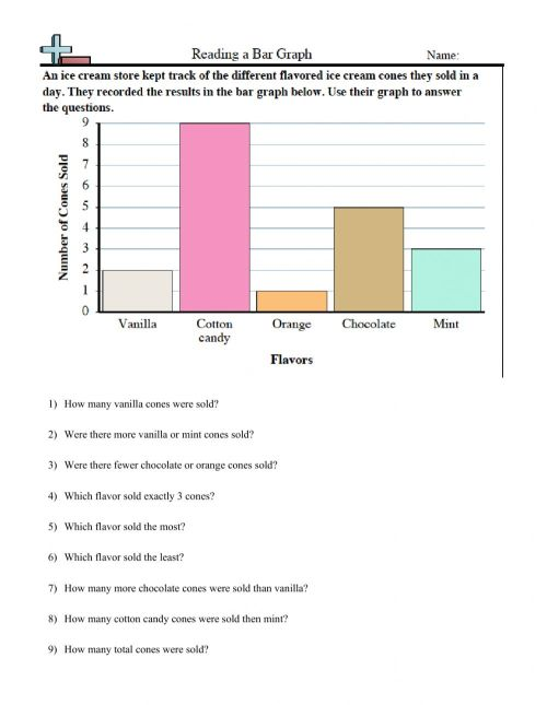 small resolution of Bar Graph Practice worksheet