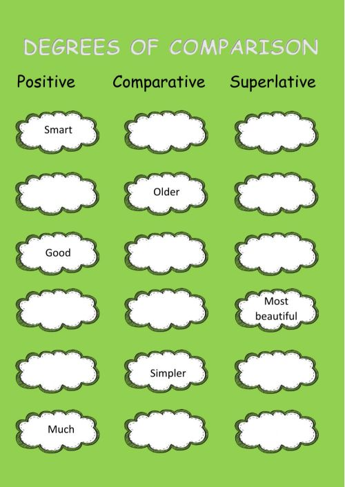 small resolution of Degrees of Comparison online worksheet for Grade 6