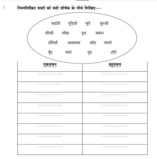 small resolution of Vachan activity
