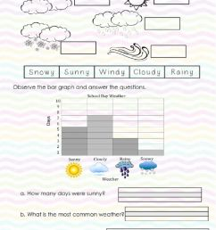 Weather online exercise for first grade [ 1413 x 1000 Pixel ]