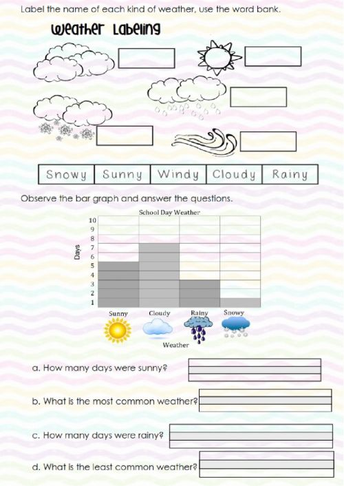 small resolution of Weather online exercise for first grade
