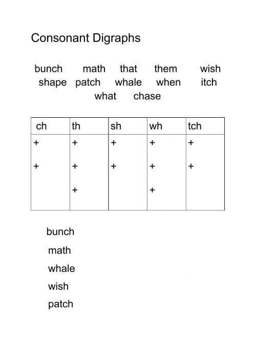 small resolution of Consonant Digraphs worksheet