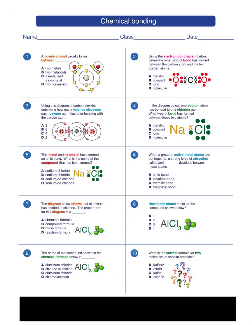 hight resolution of Chemical bonding activity