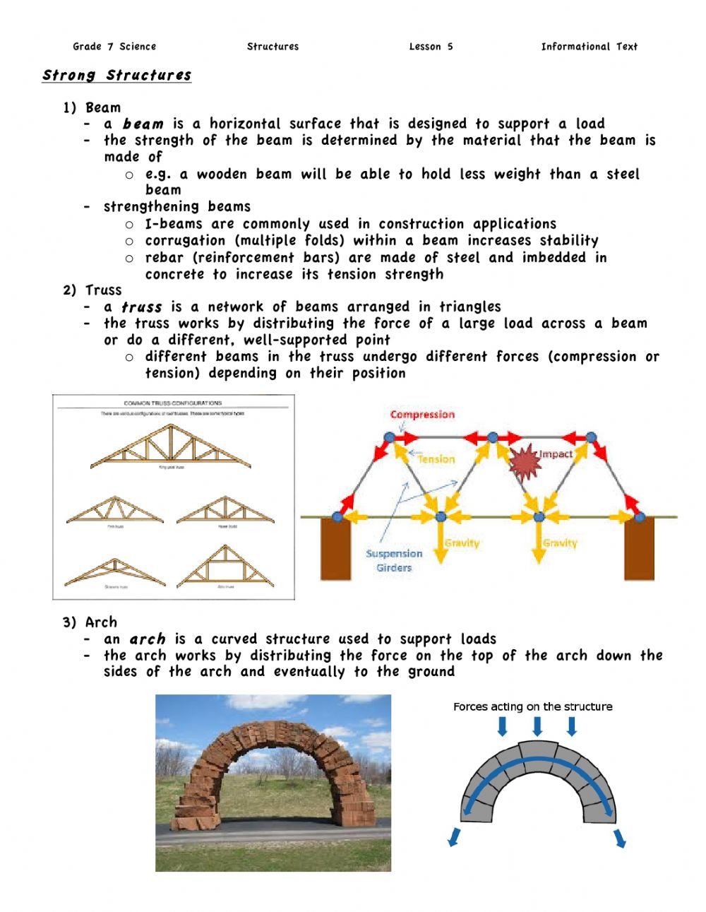 hight resolution of Structures activity